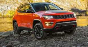 All-new 2017 Jeep® Compass
