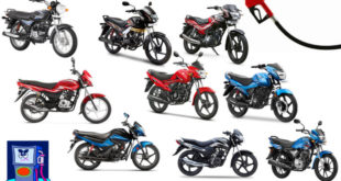 60-kmpl-to-80-kmpl-mileage-bikes-in-india-720x446